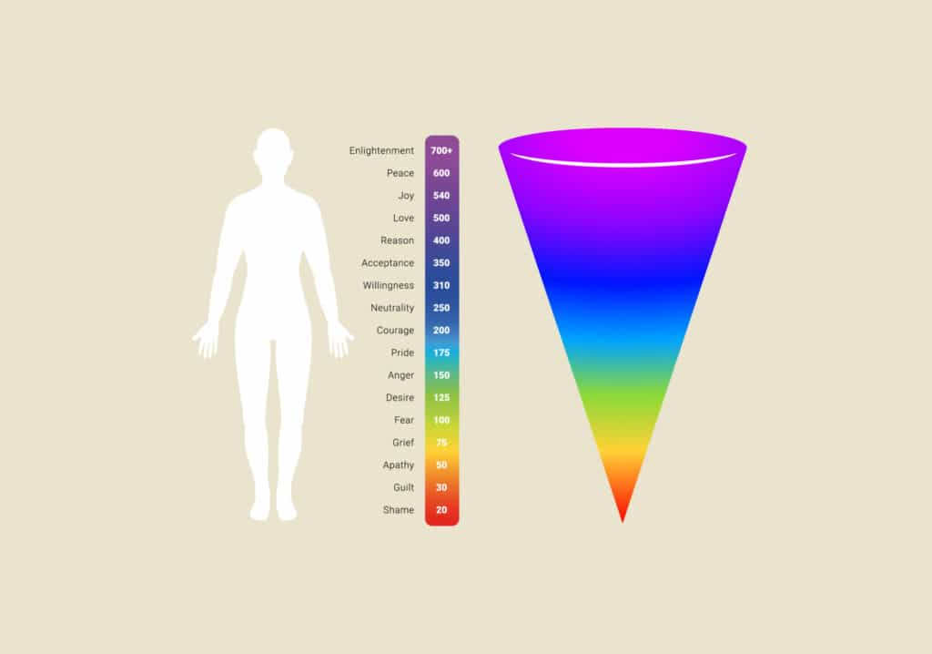 Emotional frequencies increase your frequency with Living Buddha